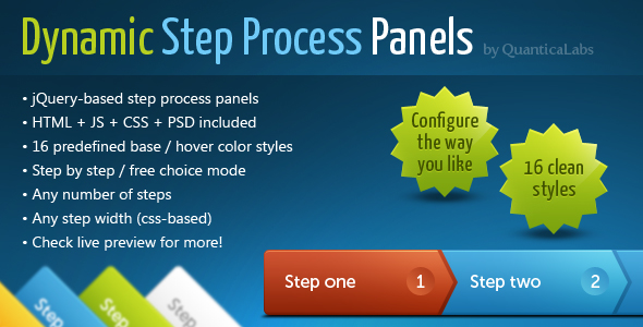 Dynamic Step Process Panels