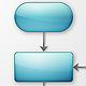 Flowchart components