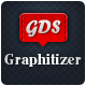 Graphitizer