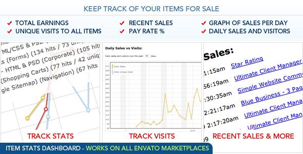 PREMIUM Envato Statistics Dashboard