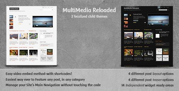 Multimedia Reloaded