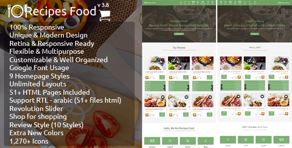 Recipes food food recipes html template by themearabia themeforest forumfinder Gallery