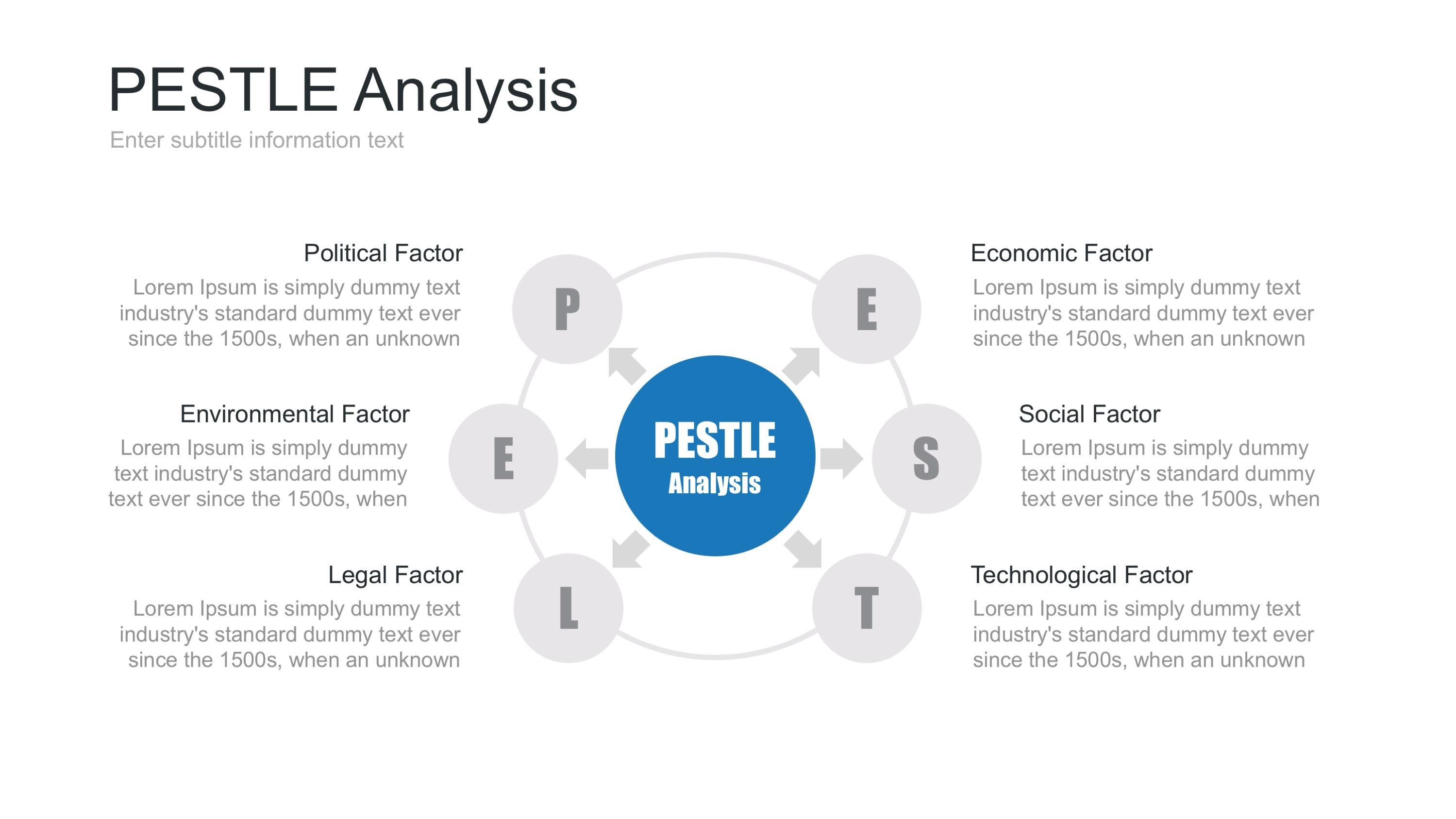 Pestel analysis of uk fashion industry 77