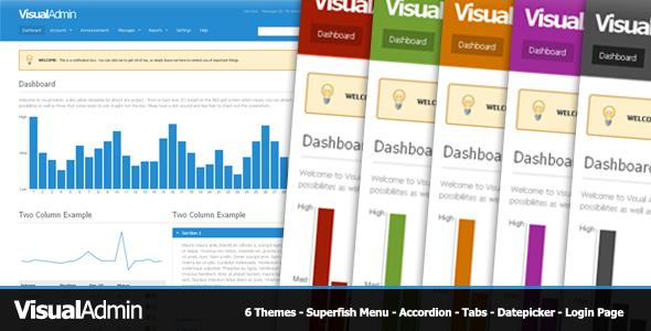 Visual Admin (ThemeForest)