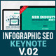Infographic SEO Keynote V.02 - GraphicRiver Item for Sale