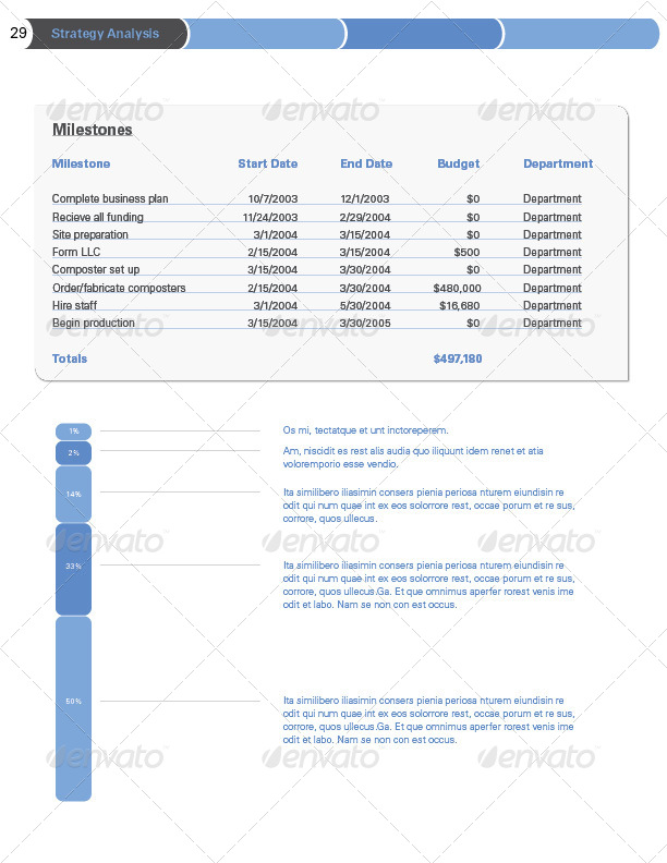 Pages Business Plan Template By Sthalassinos GraphicRiver - Department business plan template