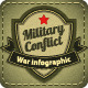 Military Conflict infographics - GraphicRiver Item for Sale