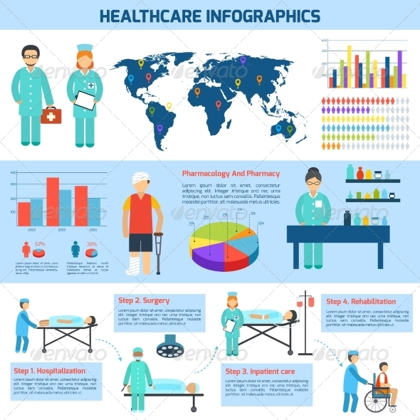 Medical Infographic Set by macrovector | GraphicRiver