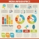 Media Infographics - GraphicRiver Item for Sale