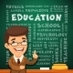 Teacher With Education Poster on Blackboard - GraphicRiver Item for Sale