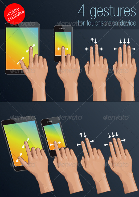4 Gestures for Touch Screen Device - Web Technology