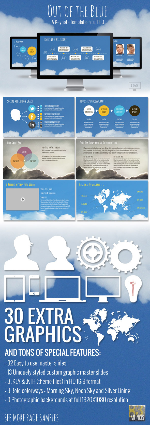 Out of the Blue Keynote Presentation Template - Creative Keynote Templates