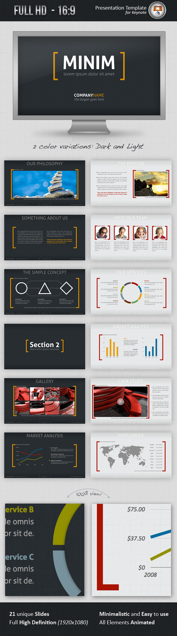 Minim Keynote Template - Keynote Templates Presentation Templates