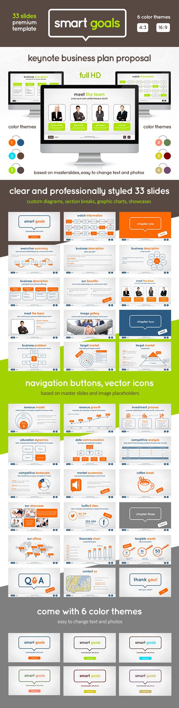 Smart Goals Keynote Template - Keynote Templates Presentation Templates