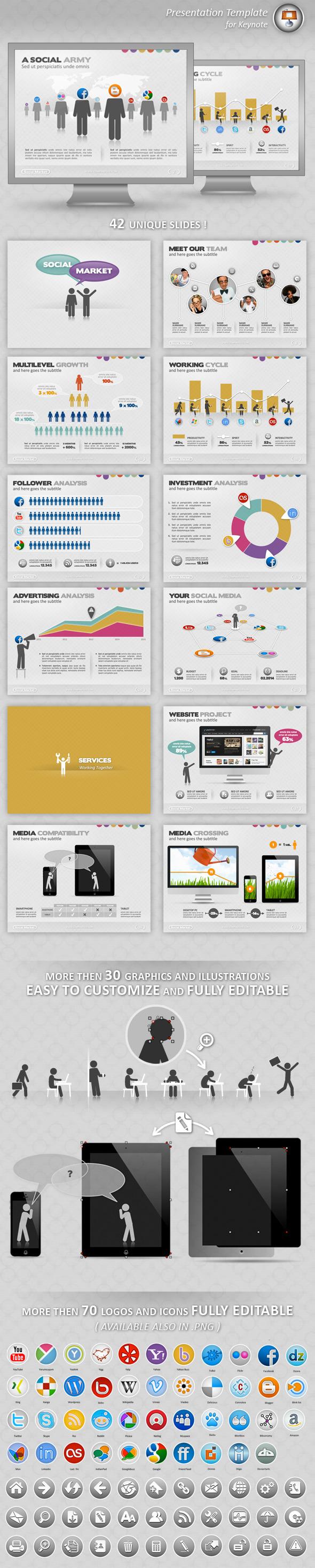 Social Market Keynote Presentation - Keynote Templates Presentation Templates