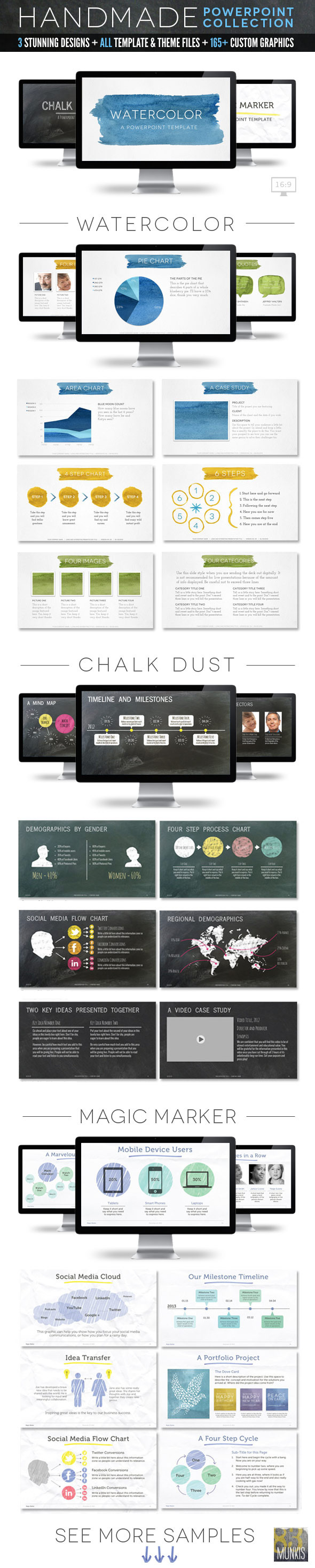 Handmade Collection Powerpoint Template Bundle by 83MUNKIS ...