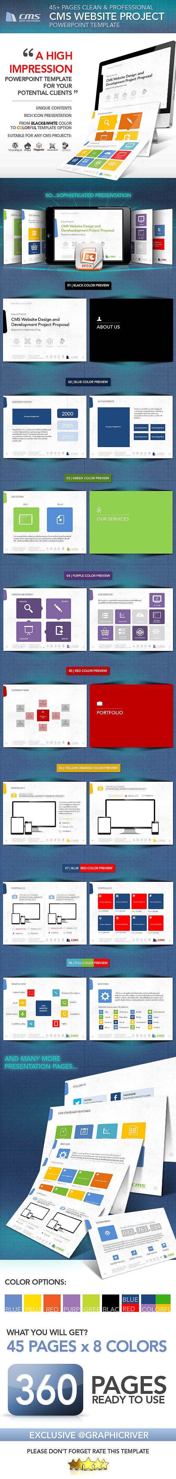 PRO CMS Website Presentation - PowerPoint Templates Presentation Templates
