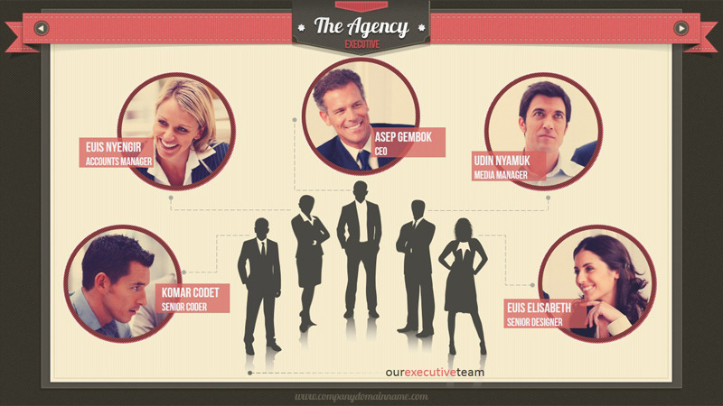 retro business creative agency powerpoint template by inspirasign