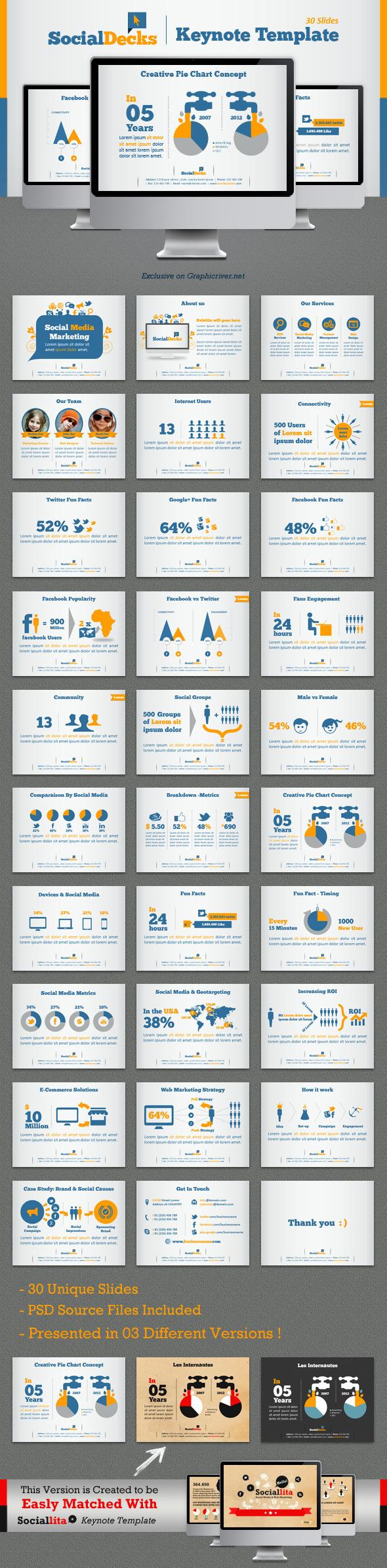 SocialDecks Keynote Template - Creative Keynote Templates