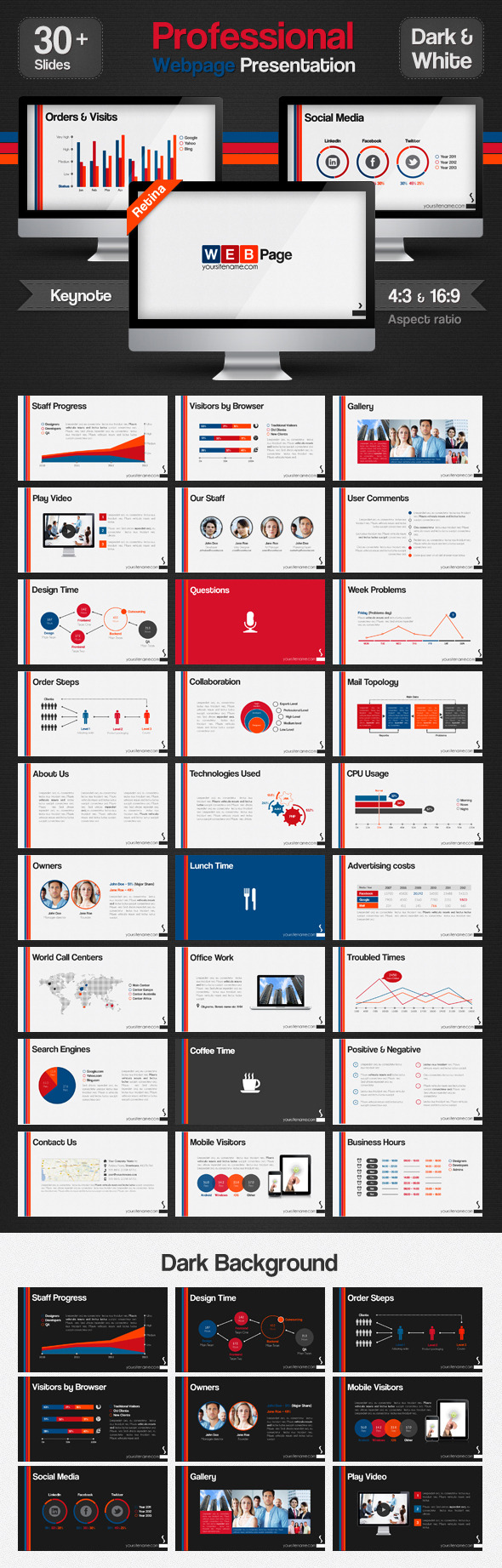 Professional Web Page Presentation Keynote - Business Keynote Templates