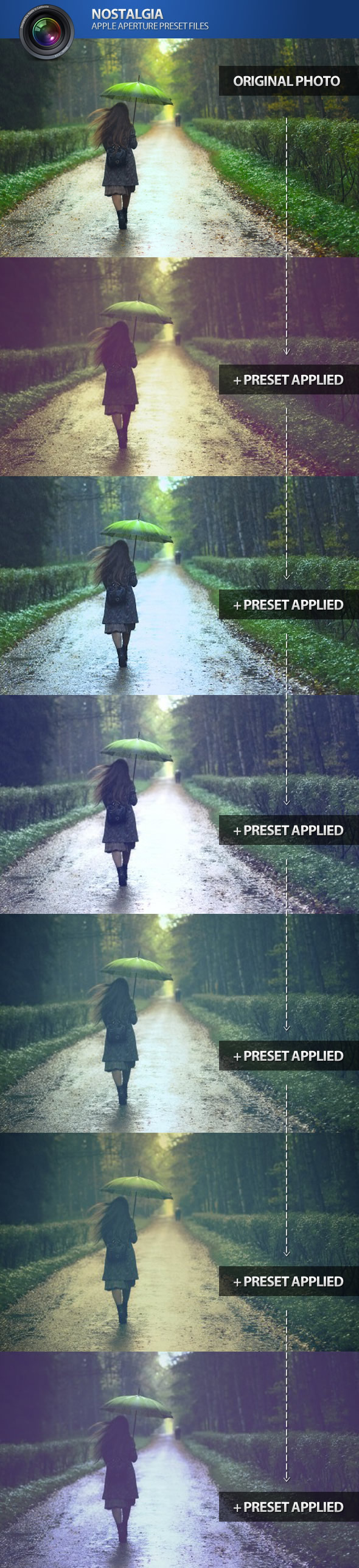 Nostalgia Aperture Photo Presets - Aperture Presets Add-ons