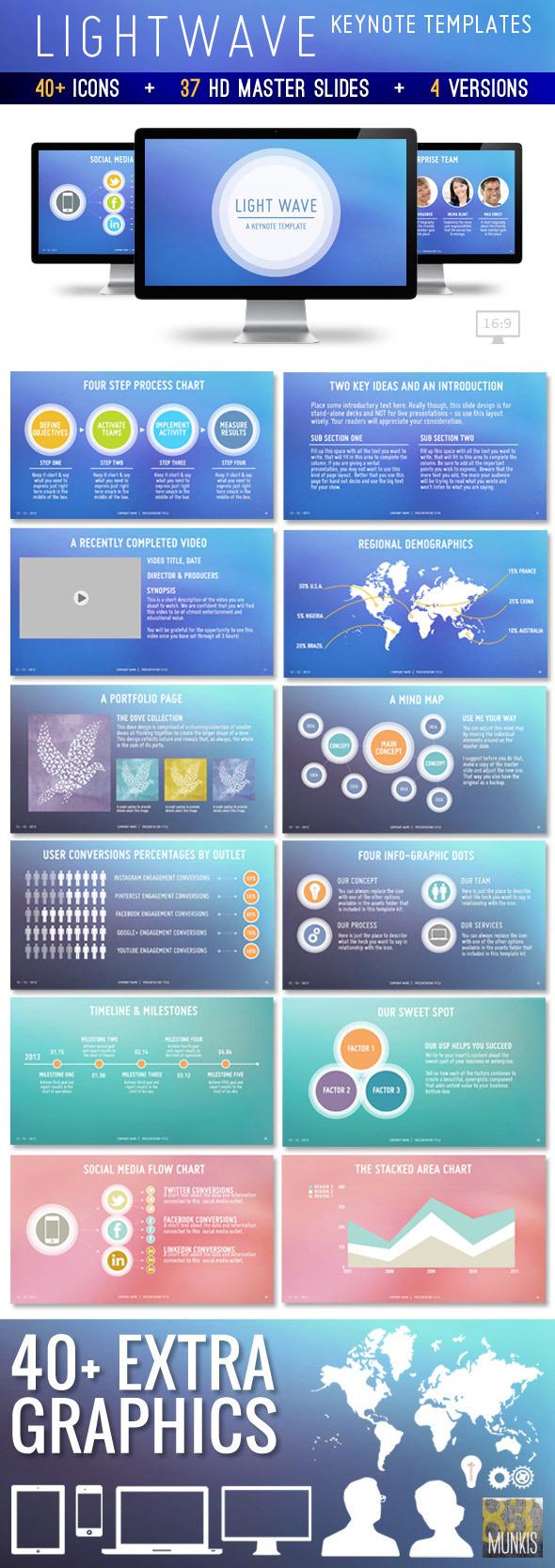 Lightwave Keynote Presentation Template - Presentation Templates