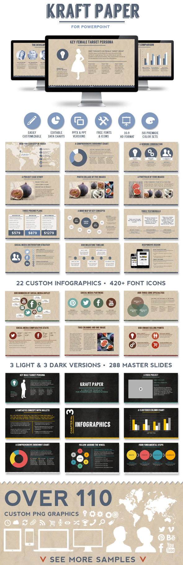Kraft Paper Powerpoint Presentation Template - Creative PowerPoint Templates