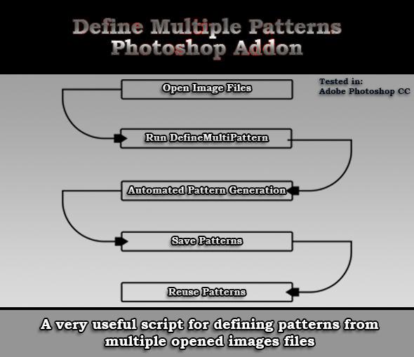 Adobe Photoshop Define Multiple Patterns Script - Utilities Actions