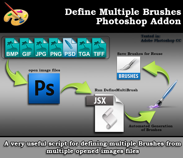 Adobe Photoshop Define Multiple Brushes Script - Utilities Actions