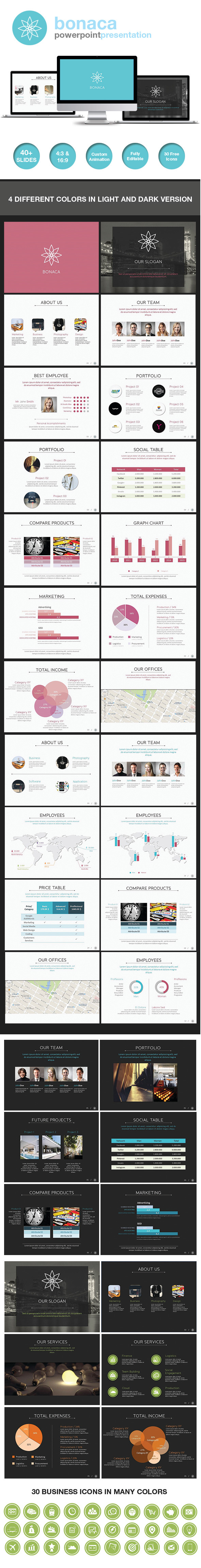 Bonaca Powerpoint Presentation - Business PowerPoint Templates