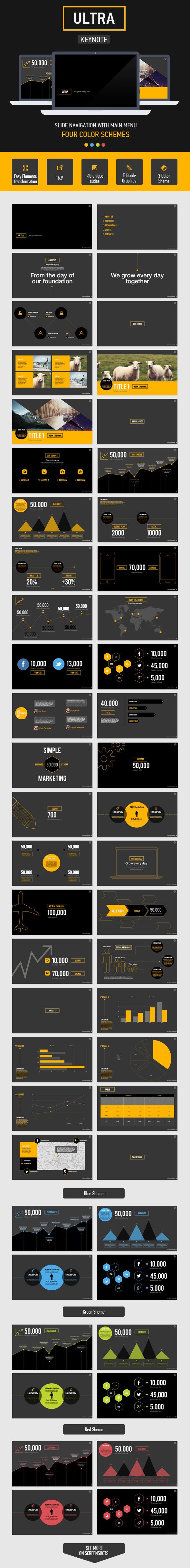 Ultra Keynote Template - Creative Keynote Templates