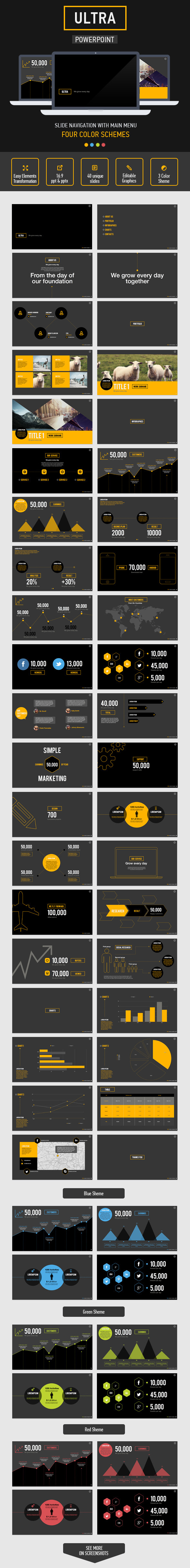 Ultra PowerPoint Presentation Template - Creative PowerPoint Templates