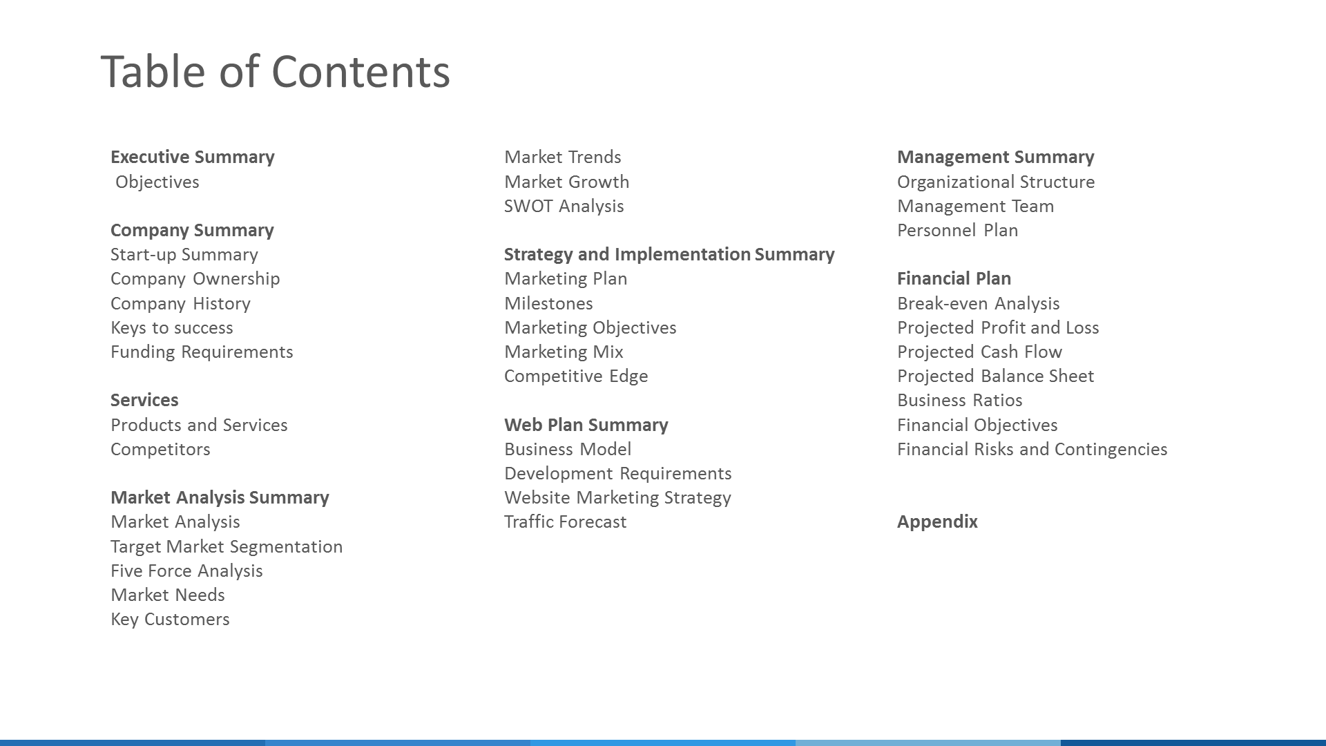 readymade business plan ppt
