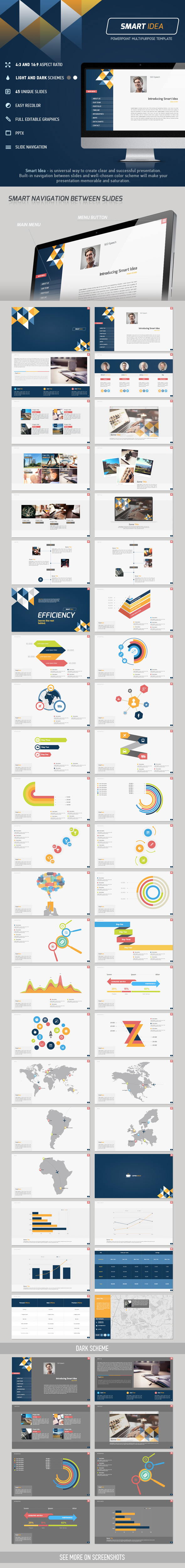 Smart Idea PowerPoint Template - Creative PowerPoint Templates
