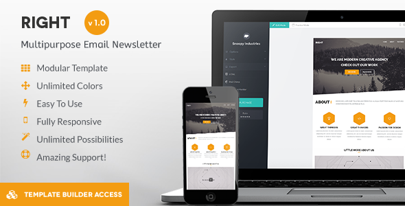 Right – Responsive Mail + Builder/Editor Access