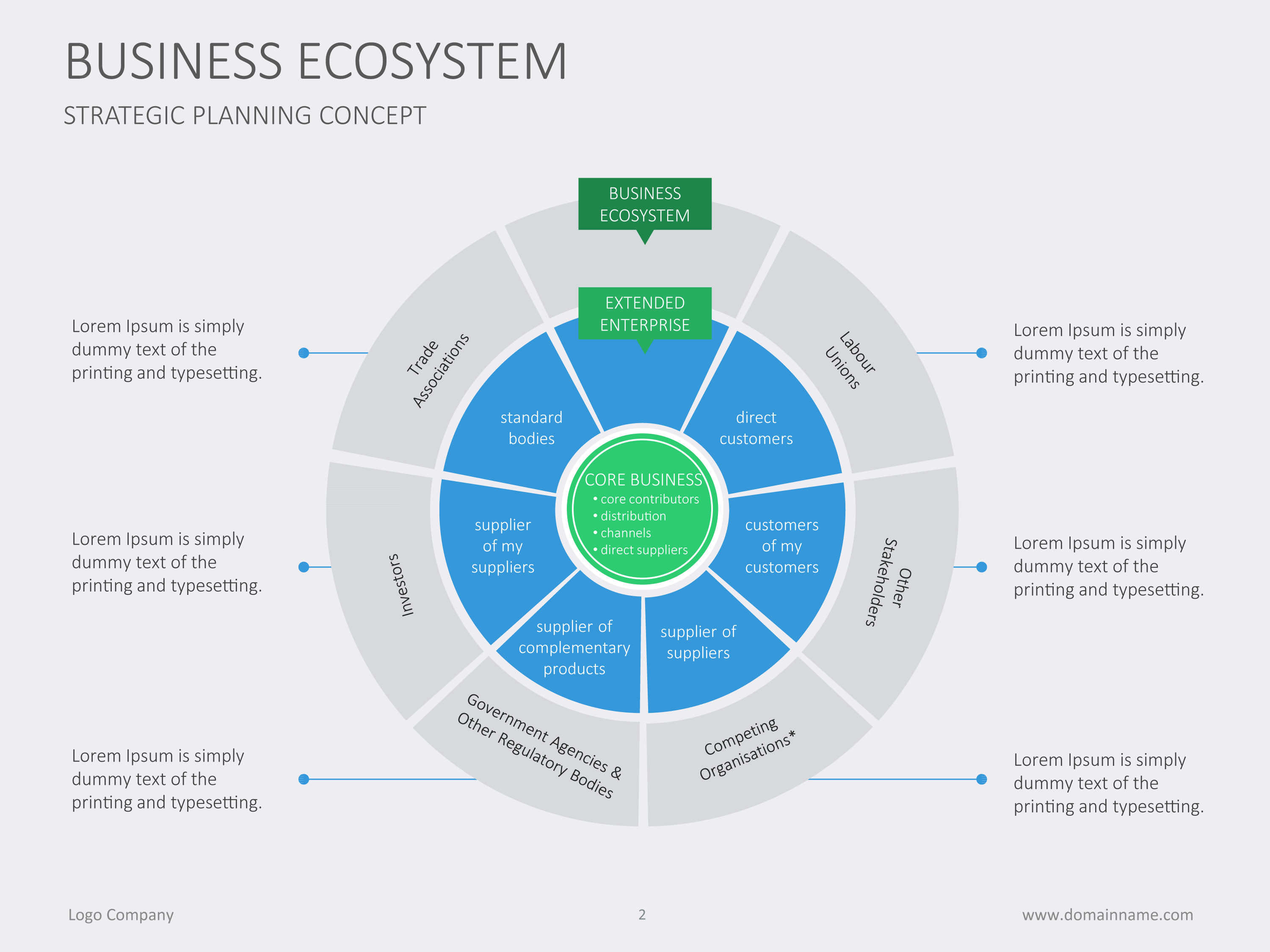 Business Ecosystem Flat By Slideshop