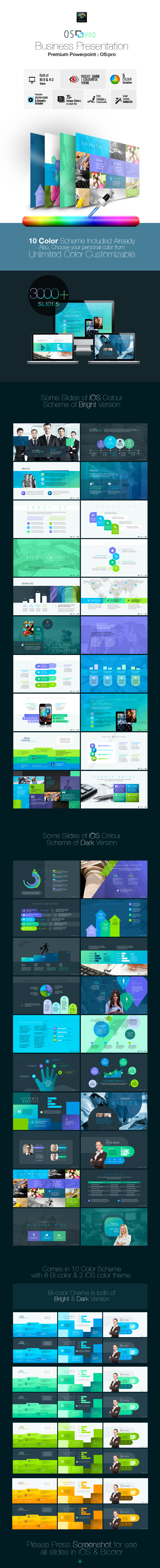 OS:Pro PowerPoint - Business PowerPoint Templates