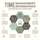 Time Management Infografic Poster