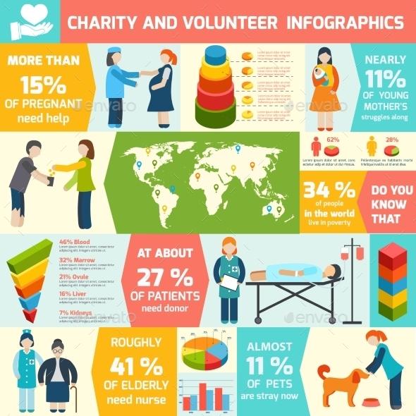 Volunteer Infographic Set - Infographics