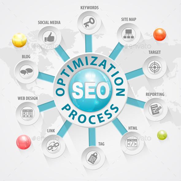 SEO Concept - Web Technology