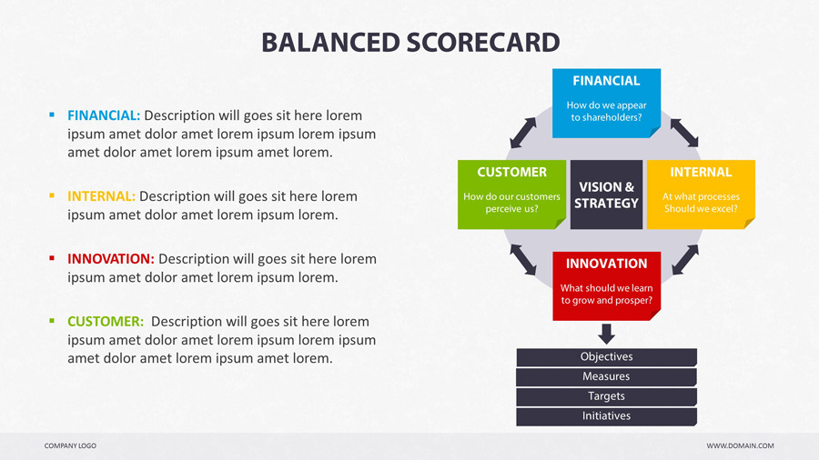 balanced scorecard - powerpointcreapack | graphicriver, Modern powerpoint
