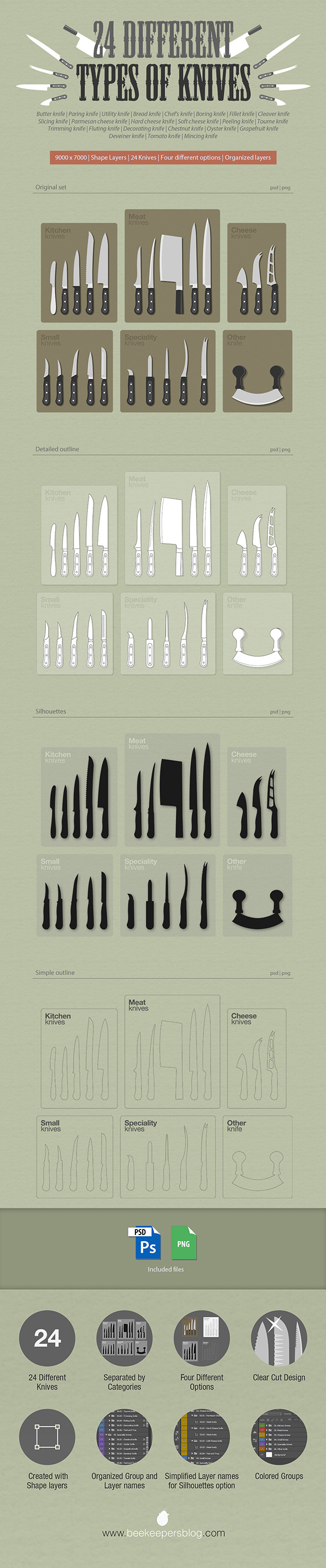 24 Different Types of Knives - Objects Shapes