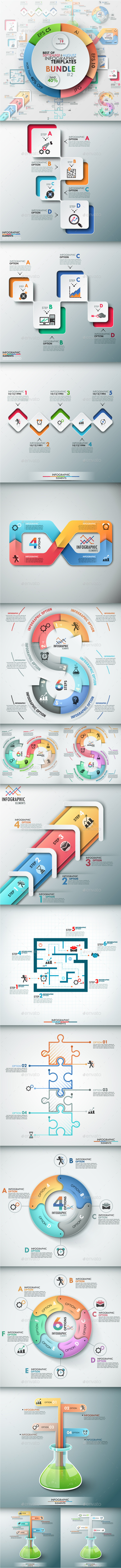 The Second Bundle - Infographics