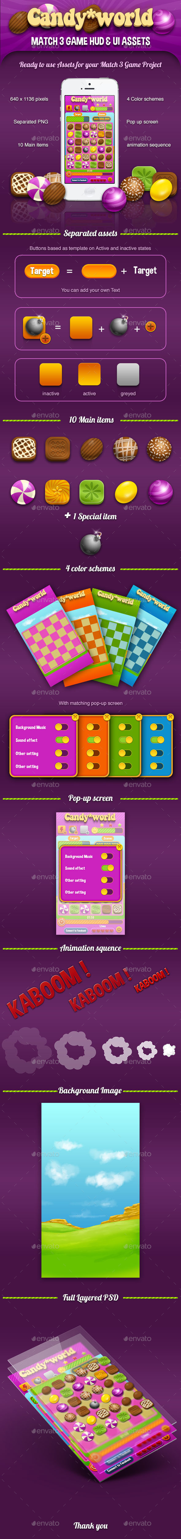 Candy World - Match 3 Game - Kits and GUI Assets - Game Kits Game Assets