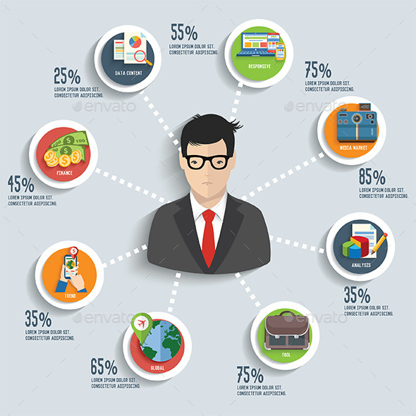 Business of Infographic - Infographics