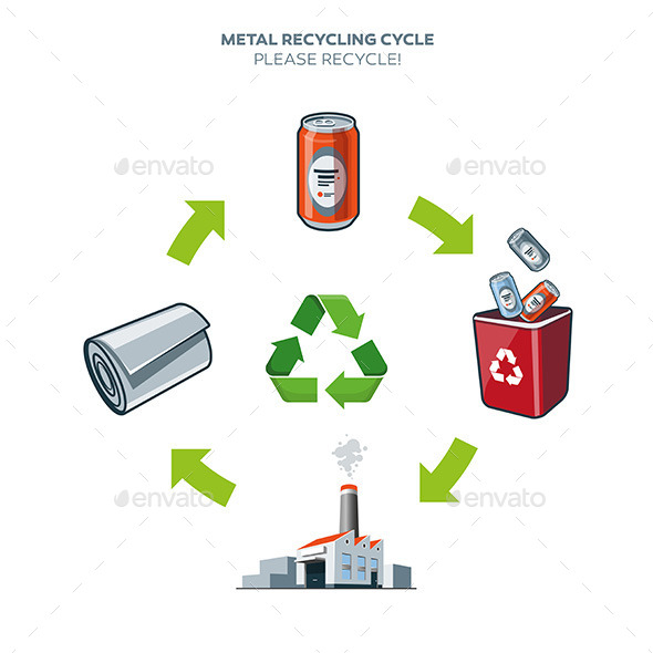 Metal  Recycling Cycle Illustration - Technology Conceptual
