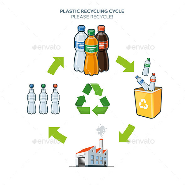 Plastic Recycling Cycle Illustration - Technology Conceptual