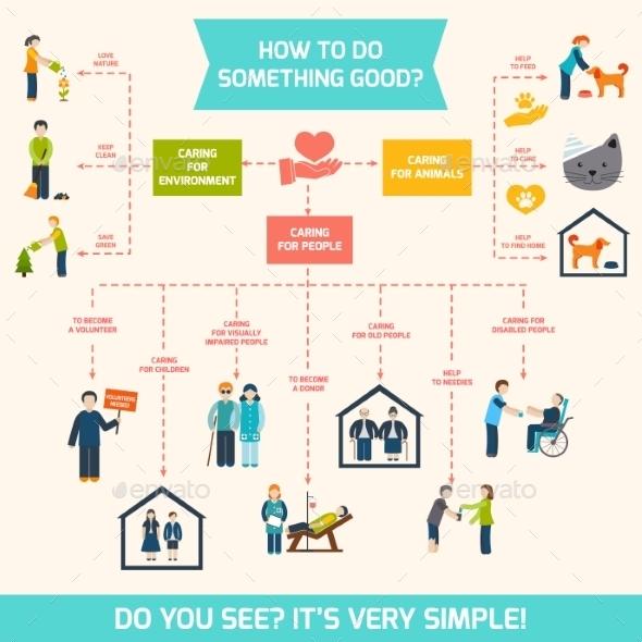 Social Care Infographics - Infographics