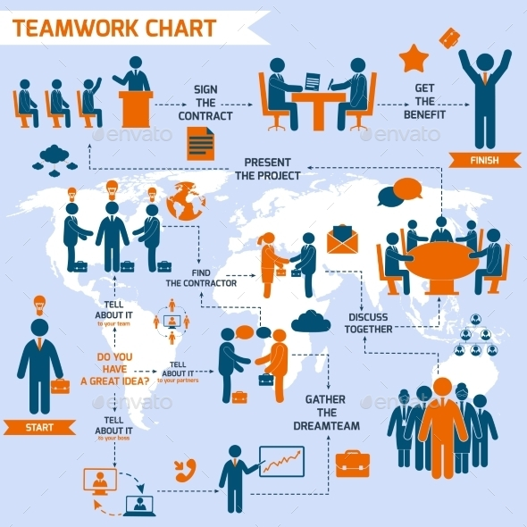 Teamwork Infographic Set - Infographics