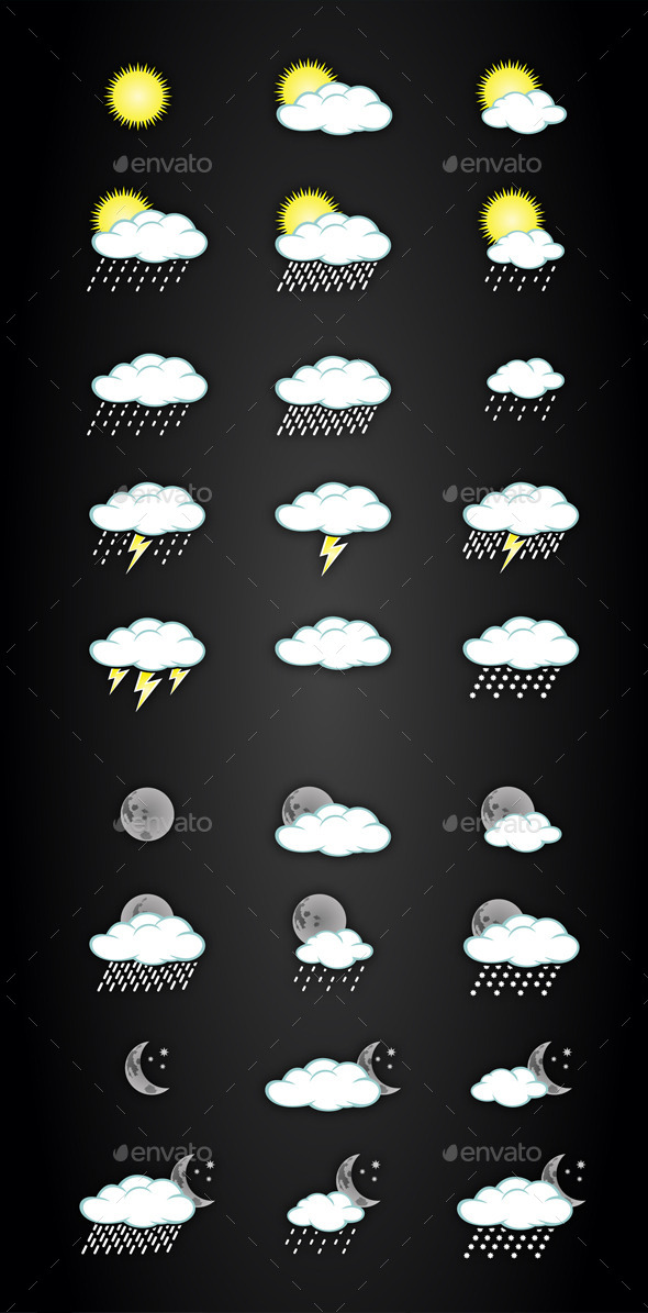 Weather Icons - Web Technology
